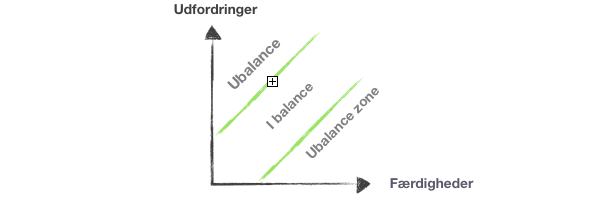 model_balance1